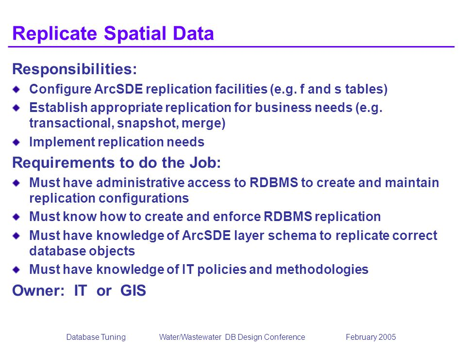 Database TuningWater/Wastewater DB Design Conference February 2005 Replicate Spatial Data Responsibilities: Configure ArcSDE replication facilities (e.g.