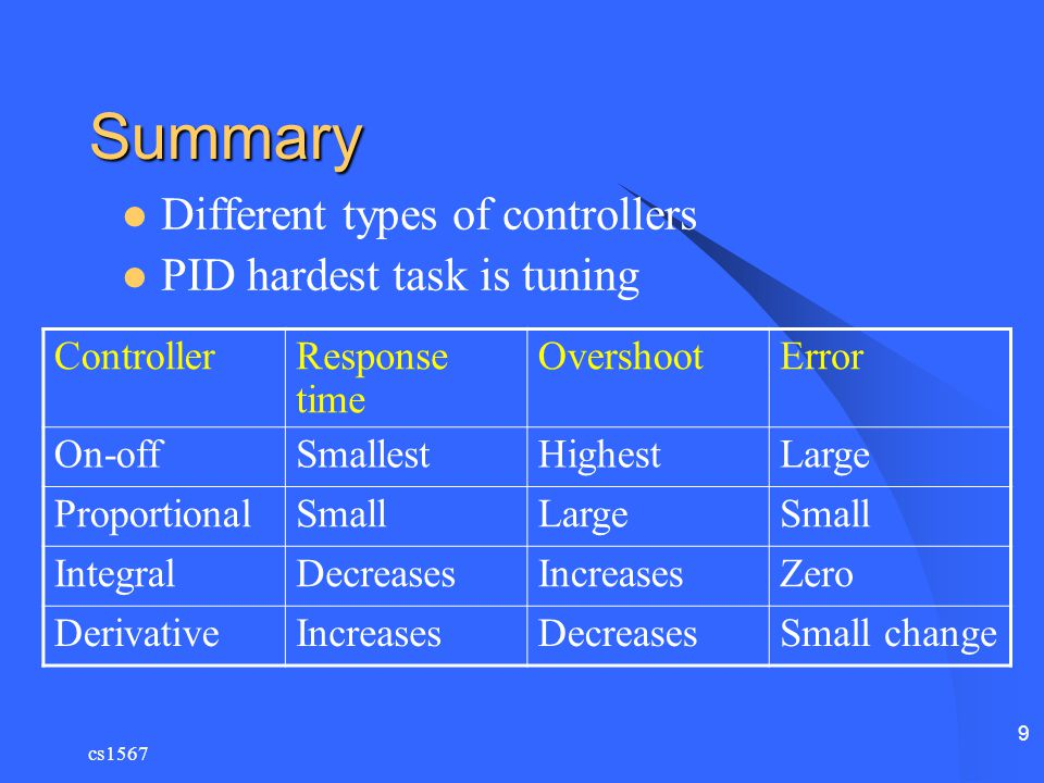 cs1567 9 Summary Different types of controllers PID hardest task is tuning ControllerResponse time OvershootError On-offSmallestHighestLarge Proportio