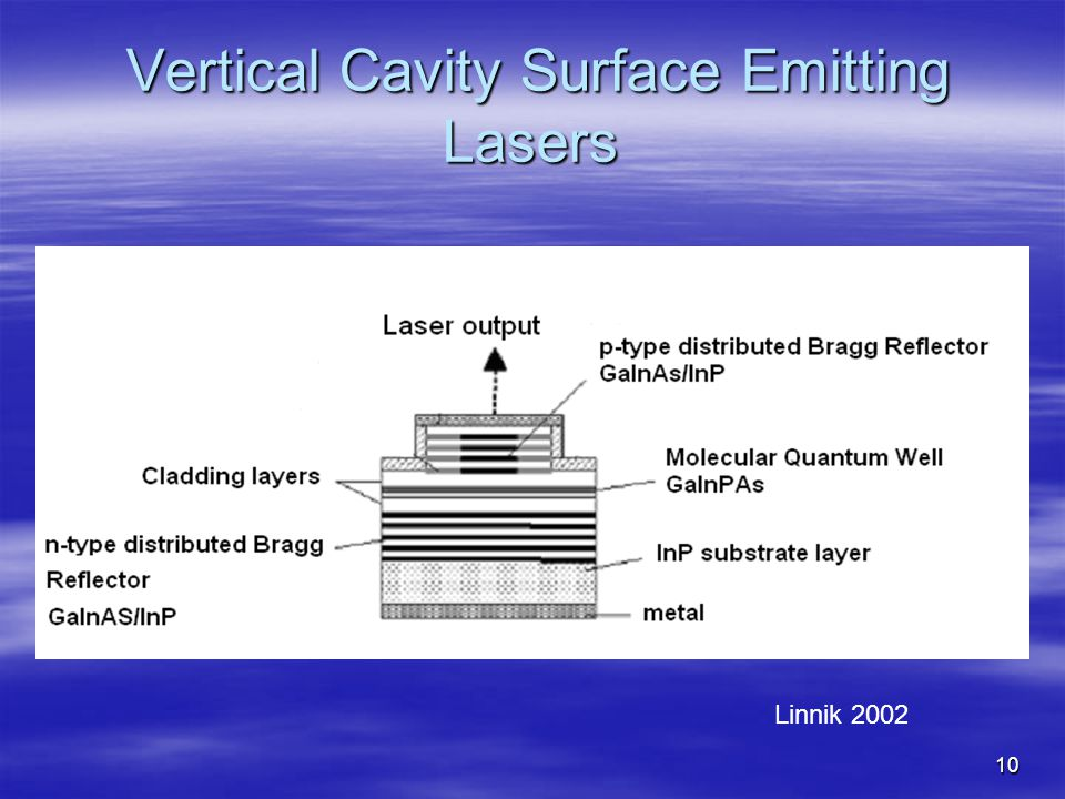 10 Vertical Cavity Surface Emitting Lasers Vertical Cavity Surface Emitting Lasers Linnik 2002