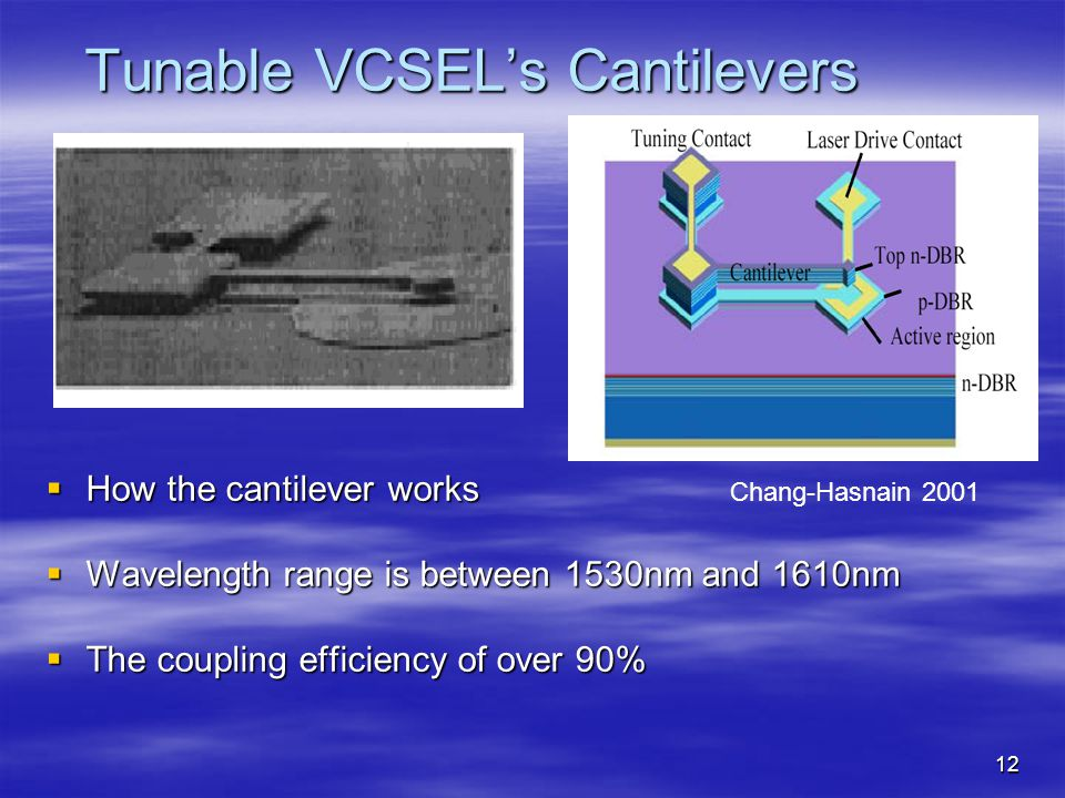 12 Tunable VCSELs Cantilevers How the cantilever works How the cantilever works Wavelength range is between 1530nm and 1610nm Wavelength range is between 1530nm and 1610nm The coupling efficiency of over 90% The coupling efficiency of over 90% Chang-Hasnain 2001