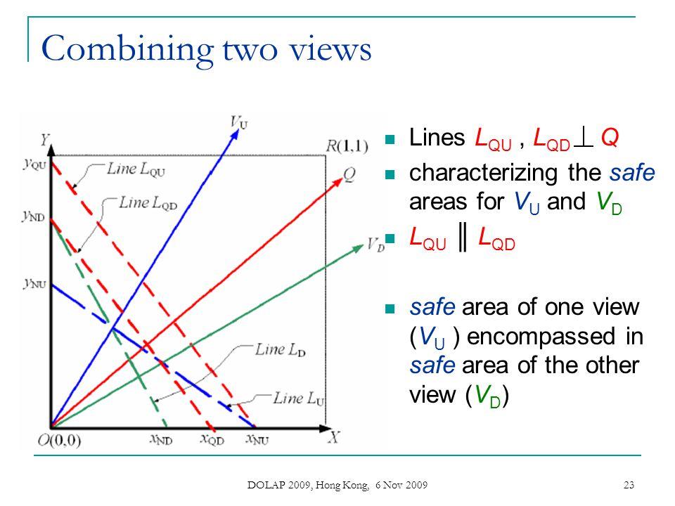 DOLAP 2009, Hong Kong, 6 Nov 2009 23 Combining two views Lines L QU, L QD Q characterizing the safe areas for V U and V D L QU L QD safe area of one v