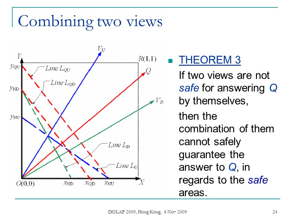 DOLAP 2009, Hong Kong, 6 Nov 2009 24 Combining two views THEOREM 3 If two views are not safe for answering Q by themselves, then the combination of th