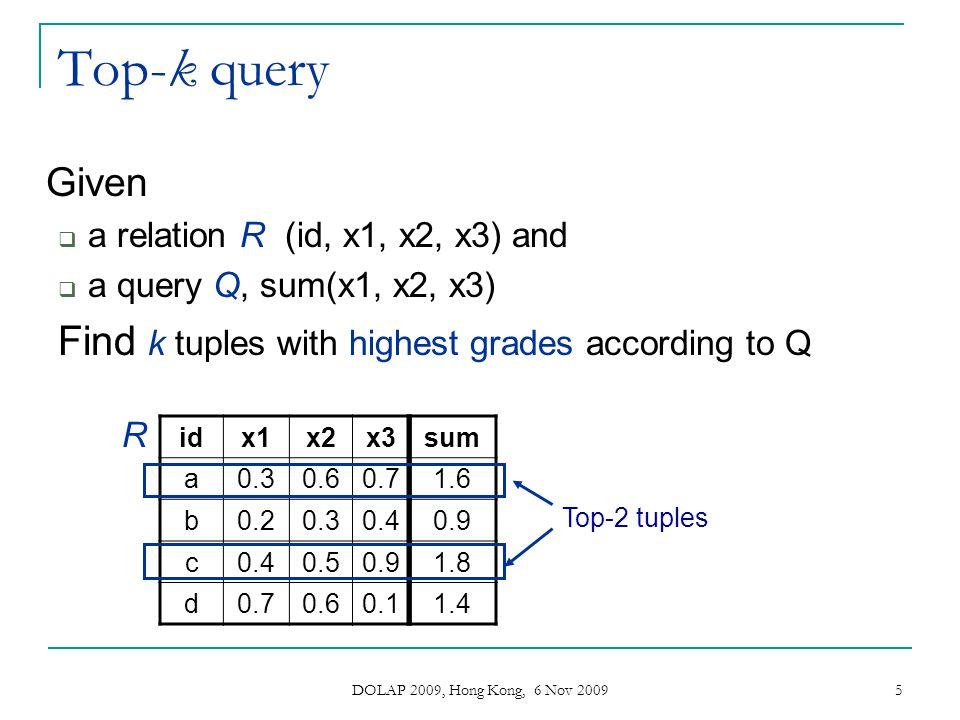 DOLAP 2009, Hong Kong, 6 Nov 2009 5 Top-k query Given a relation R (id, x1, x2, x3) and a query Q, sum(x1, x2, x3) Find k tuples with highest grades a