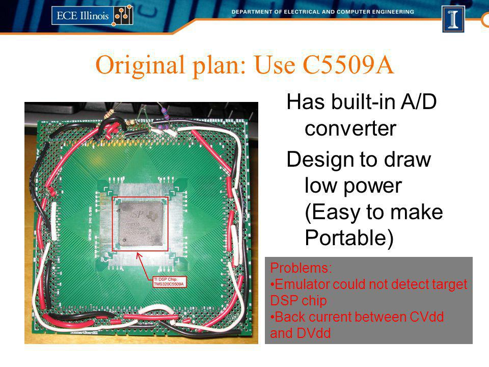 Original plan: Use C5509A Has built-in A/D converter Design to draw low power (Easy to make Portable) Problems: Emulator could not detect target DSP chip Back current between CVdd and DVdd