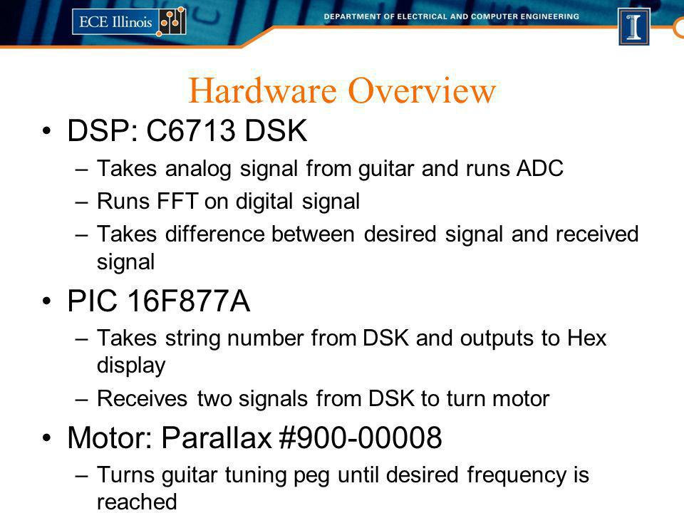 Hardware Overview DSP: C6713 DSK –Takes analog signal from guitar and runs ADC –Runs FFT on digital signal –Takes difference between desired signal an