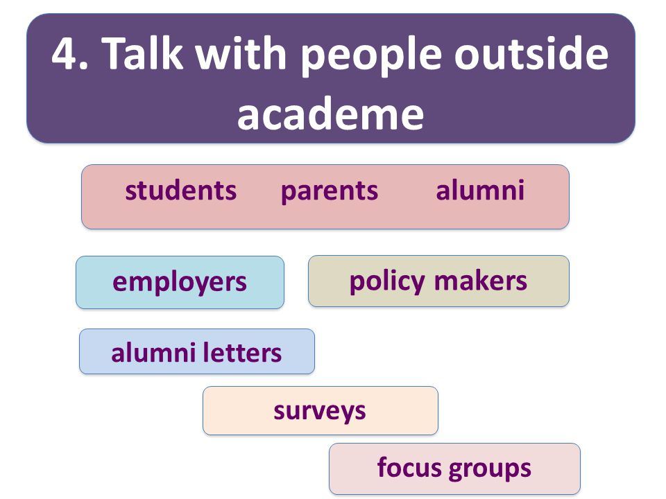 4. Talk with people outside academe students parents alumni employers policy makers surveys focus groups alumni letters