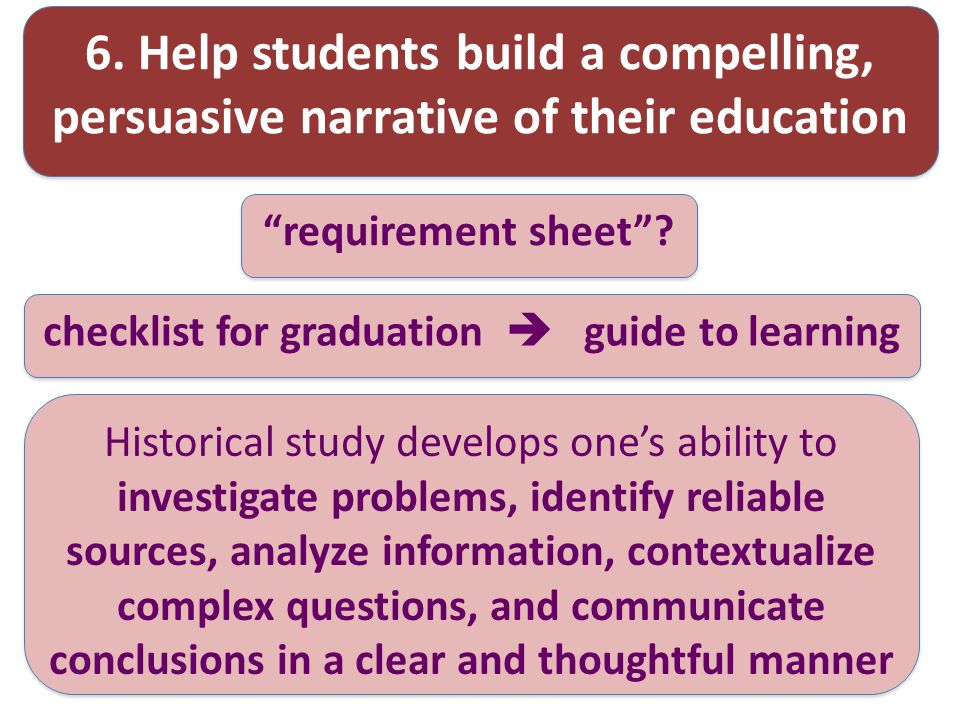 6. Help students build a compelling, persuasive narrative of their education requirement sheet? checklist for graduation guide to learning Historical