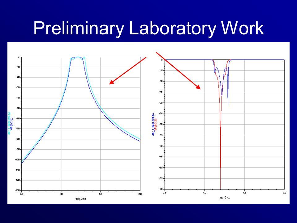 Preliminary Laboratory Work