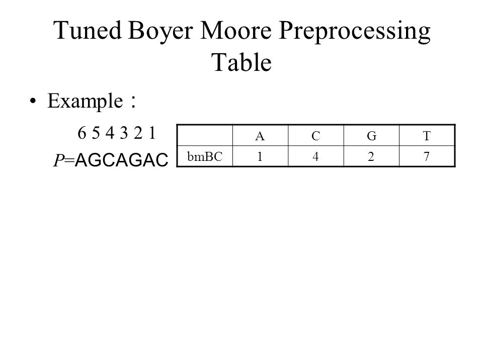 Tuned Boyer Moore Preprocessing Table Example 6 5 4 3 2 1 P= AGCAGAC ACGT bmBC1427