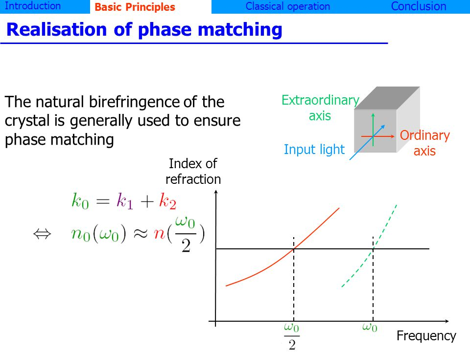 Introduction Basic principlesClassical operation Conclusion Realisation of phase matching The natural birefringence of the crystal is generally used to ensure phase matching Extraordinary axis Ordinary axis Input light Basic Principles Frequency Index of refraction