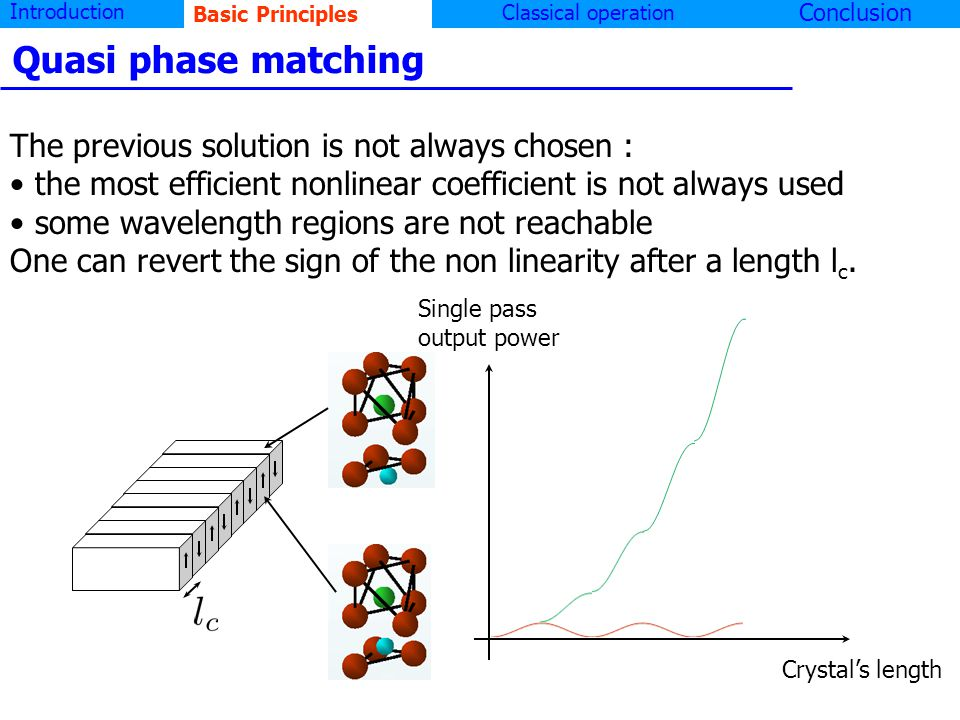 Introduction Basic principlesClassical operation Conclusion Basic Principles Quasi phase matching The previous solution is not always chosen : the most efficient nonlinear coefficient is not always used some wavelength regions are not reachable One can revert the sign of the non linearity after a length l c.