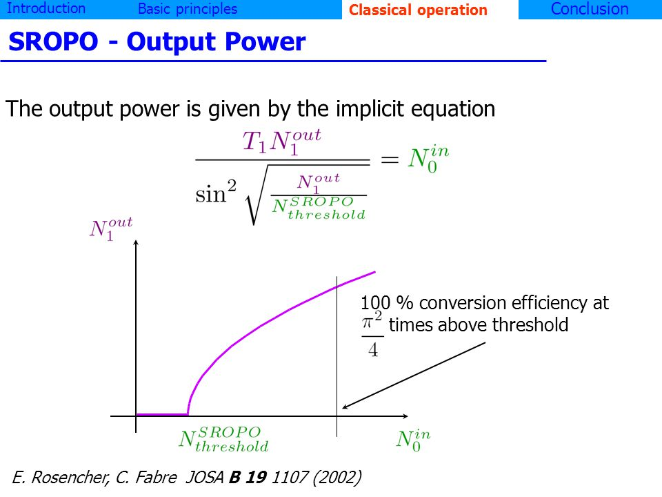 Introduction Basic principlesClassical operation Conclusion SROPO - Output Power 100 % conversion efficiency at times above threshold The output power is given by the implicit equation E.