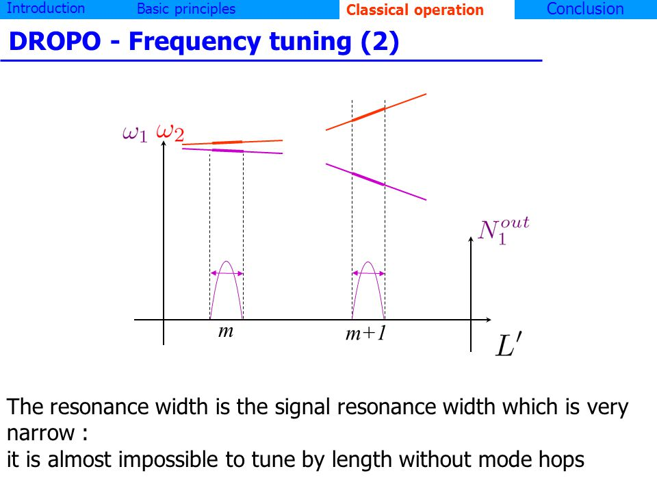 Introduction Basic principlesClassical operation Conclusion DROPO - Frequency tuning (2) m m+1 The resonance width is the signal resonance width which is very narrow : it is almost impossible to tune by length without mode hops Classical operation