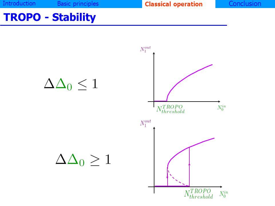 Introduction Basic principlesClassical operation Conclusion TROPO - Stability Classical operation