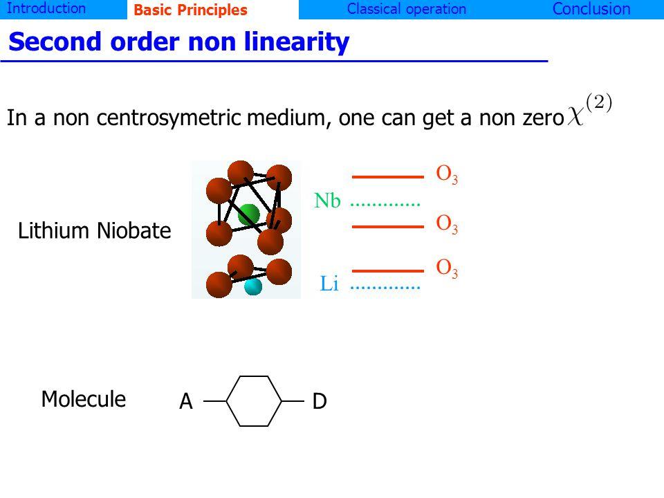 Introduction Basic principlesClassical operation Conclusion Basic Principles Second order non linearity In a non centrosymetric medium, one can get a non zero O3O3 O3O3 O3O3 Nb Li Lithium Niobate Molecule AD