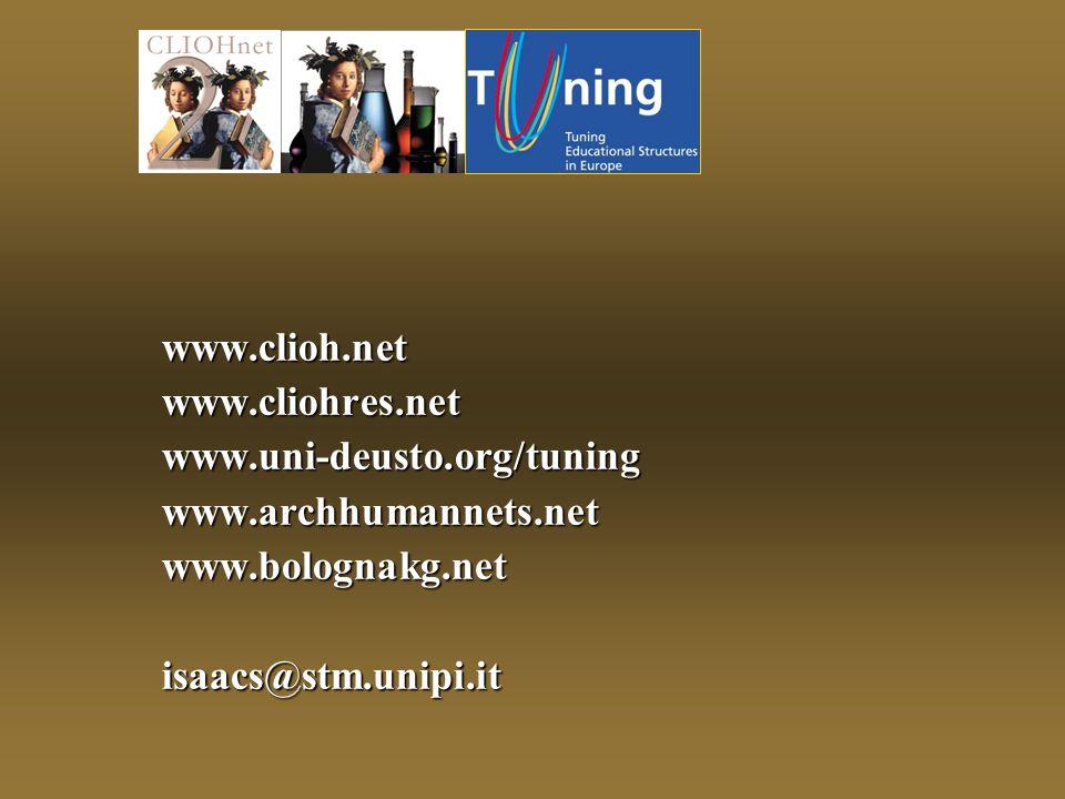 www.clioh.netwww.cliohres.netwww.uni-deusto.org/tuningwww.archhumannets.netwww.bolognakg.netisaacs@stm.unipi.it
