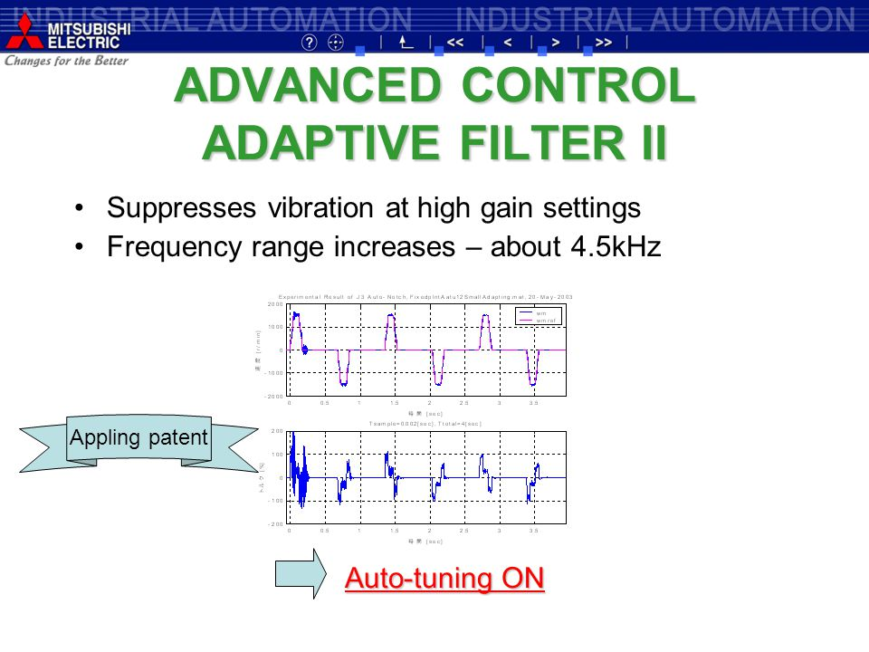 ADVANCED CONTROL ADAPTIVE FILTER II Suppresses vibration at high gain settings Frequency range increases – about 4.5kHz Auto-tuning ON Appling patent