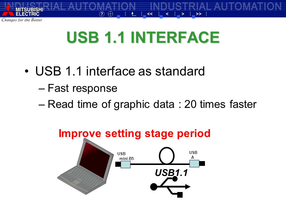 USB 1.1 INTERFACE USB 1.1 interface as standard –Fast response –Read time of graphic data : 20 times faster USB1.1 USB mini-B5 USB A Improve setting stage period
