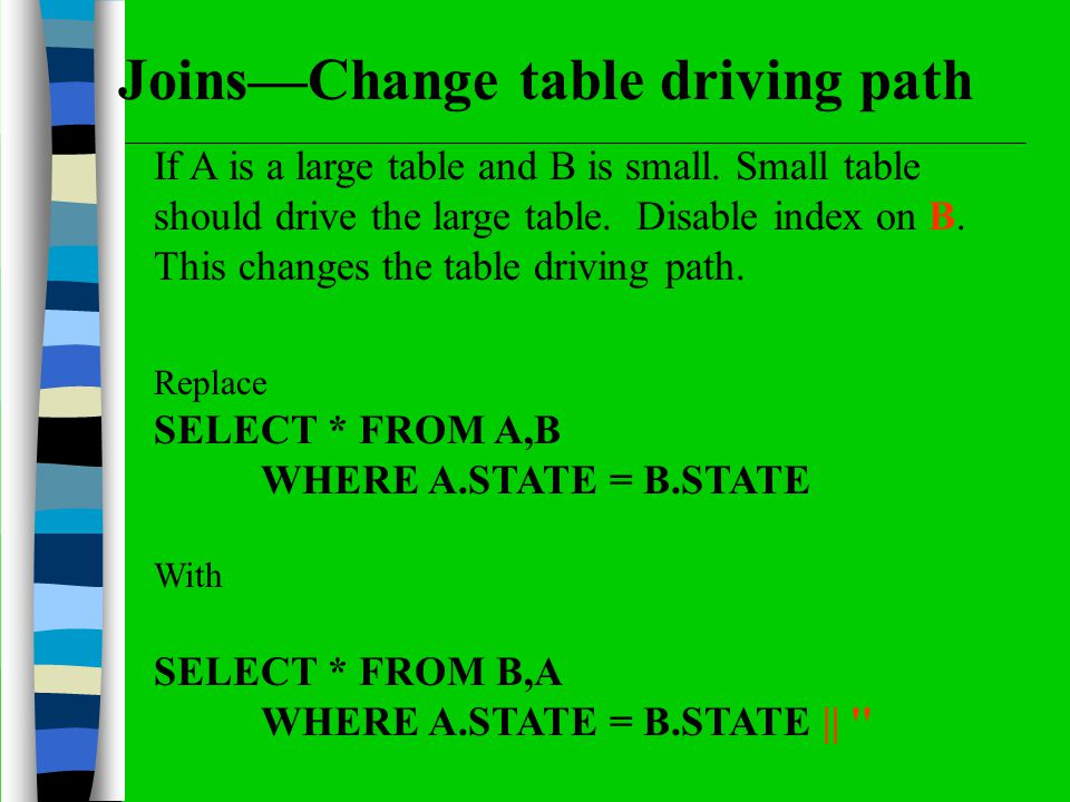 If A is a large table and B is small. Small table should drive the large table.
