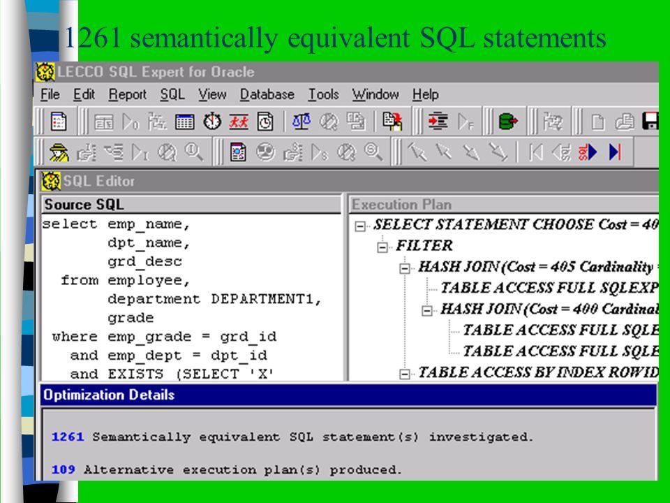 1261 semantically equivalent SQL statements