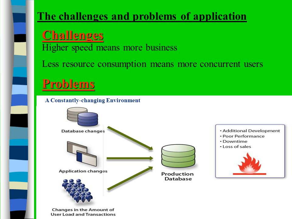 Challenges Higher speed means more business Less resource consumption means more concurrent usersProblems The challenges and problems of application A