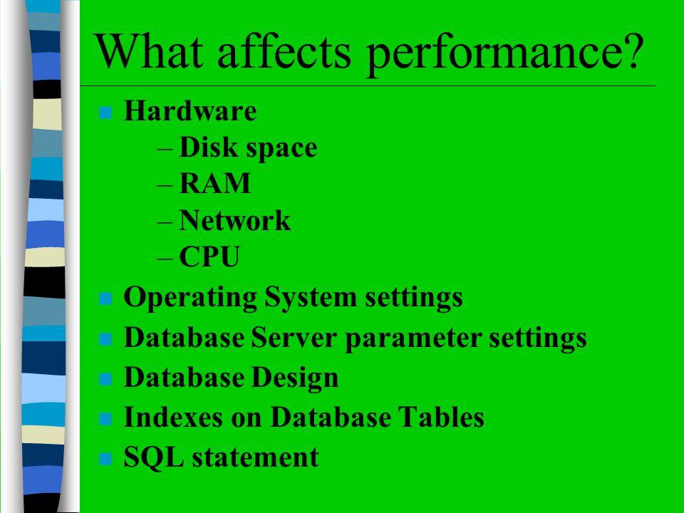 What affects performance? n Hardware –Disk space –RAM –Network –CPU n Operating System settings n Database Server parameter settings n Database Design