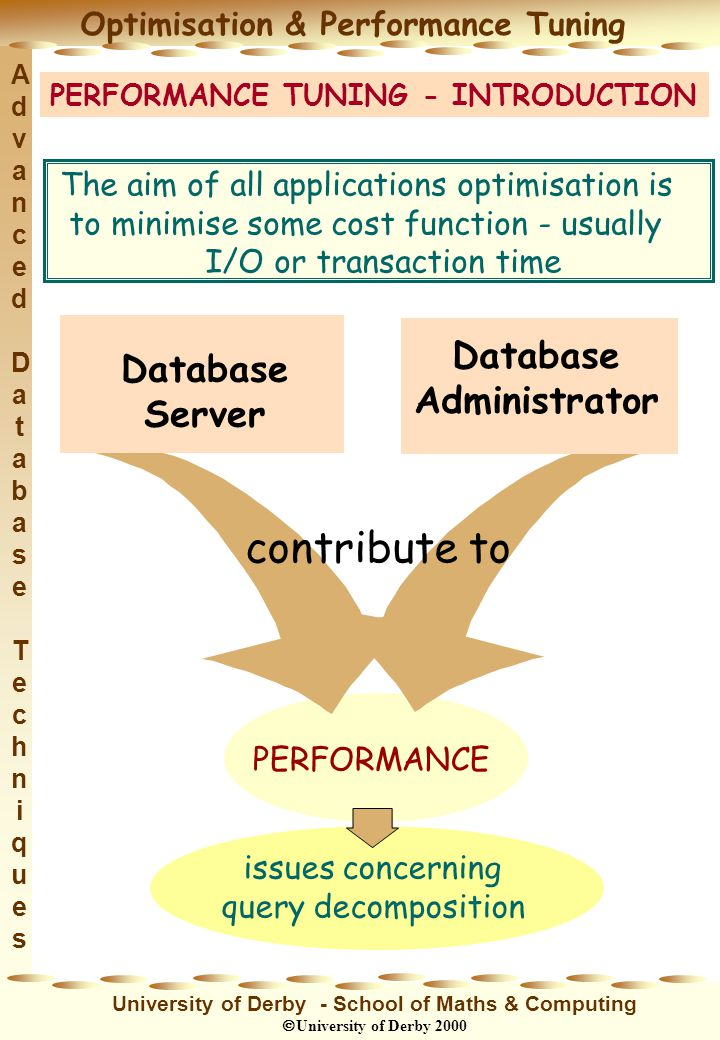 Advanced DatabaseTechniquesAdvanced DatabaseTechniques Optimisation & Performance Tuning University of Derby - School of Maths & Computing University of Derby 2000 The aim of all applications optimisation is to minimise some cost function - usually I/O or transaction time Database Server Database Administrator PERFORMANCE issues concerning query decomposition PERFORMANCE TUNING - INTRODUCTION contribute to