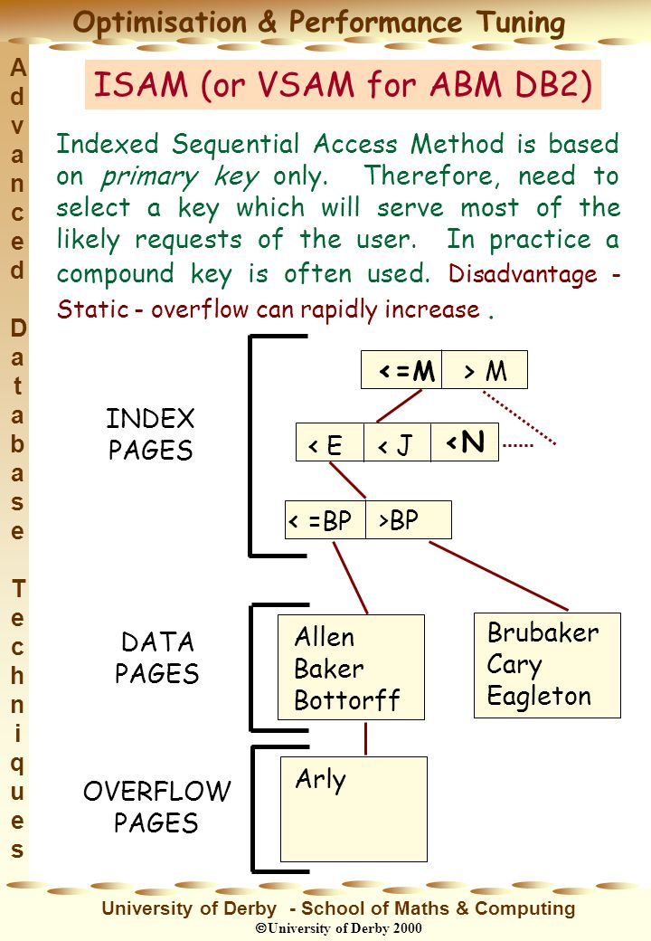 Advanced DatabaseTechniquesAdvanced DatabaseTechniques Optimisation & Performance Tuning University of Derby - School of Maths & Computing University of Derby 2000 ISAM (or VSAM for ABM DB2) Indexed Sequential Access Method is based on primary key only.
