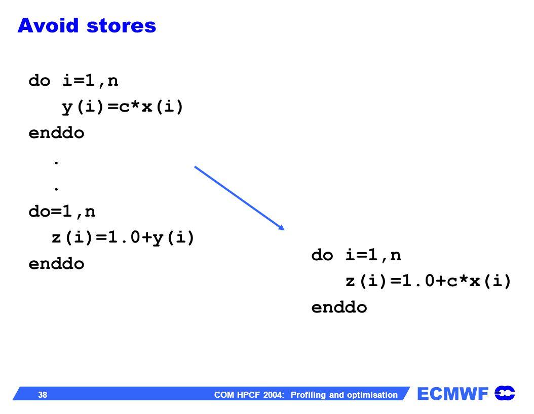 ECMWF 38 COM HPCF 2004: Profiling and optimisation do i=1,n y(i)=c*x(i) enddo. do=1,n z(i)=1.0+y(i) enddo do i=1,n z(i)=1.0+c*x(i) enddo Avoid stores