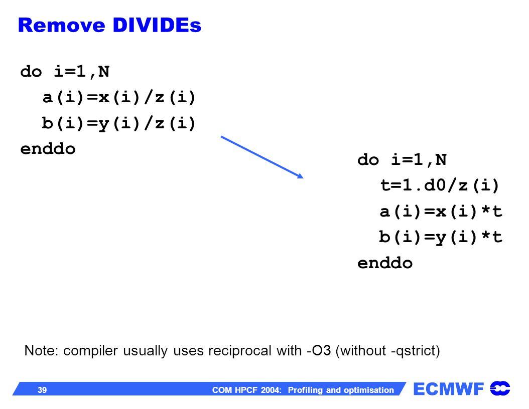 ECMWF 39 COM HPCF 2004: Profiling and optimisation do i=1,N a(i)=x(i)/z(i) b(i)=y(i)/z(i) enddo do i=1,N t=1.d0/z(i) a(i)=x(i)*t b(i)=y(i)*t enddo Not