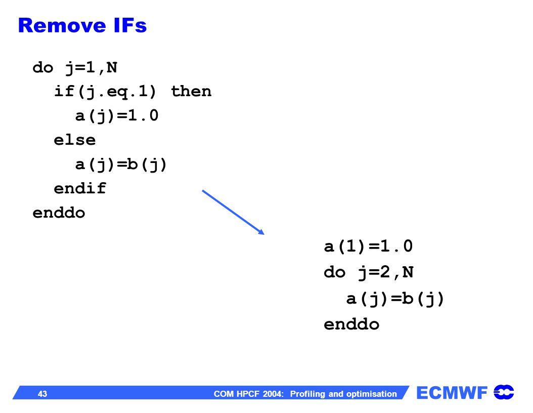 ECMWF 43 COM HPCF 2004: Profiling and optimisation do j=1,N if(j.eq.1) then a(j)=1.0 else a(j)=b(j) endif enddo a(1)=1.0 do j=2,N a(j)=b(j) enddo Remo