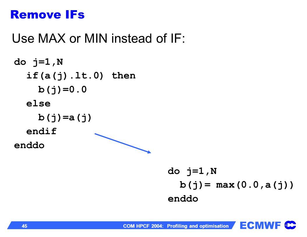ECMWF 45 COM HPCF 2004: Profiling and optimisation do j=1,N if(a(j).lt.0) then b(j)=0.0 else b(j)=a(j) endif enddo do j=1,N b(j)= max(0.0,a(j)) enddo