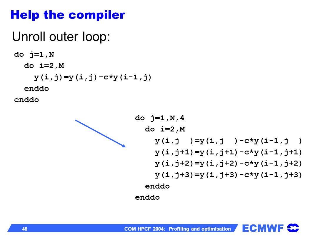 ECMWF 48 COM HPCF 2004: Profiling and optimisation do j=1,N do i=2,M y(i,j)=y(i,j)-c*y(i-1,j) enddo do j=1,N,4 do i=2,M y(i,j )=y(i,j )-c*y(i-1,j ) y(