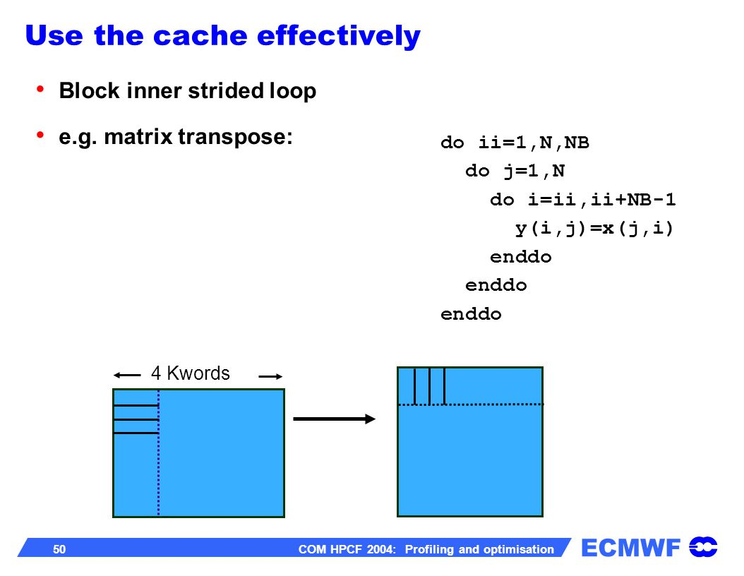 ECMWF 50 COM HPCF 2004: Profiling and optimisation do ii=1,N,NB do j=1,N do i=ii,ii+NB-1 y(i,j)=x(j,i) enddo 4 Kwords Block inner strided loop e.g. ma