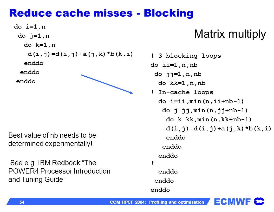 ECMWF 54 COM HPCF 2004: Profiling and optimisation do i=1,n do j=1,n do k=1,n d(i,j)=d(i,j)+a(j,k)*b(k,i) enddo Reduce cache misses - Blocking ! 3 blo
