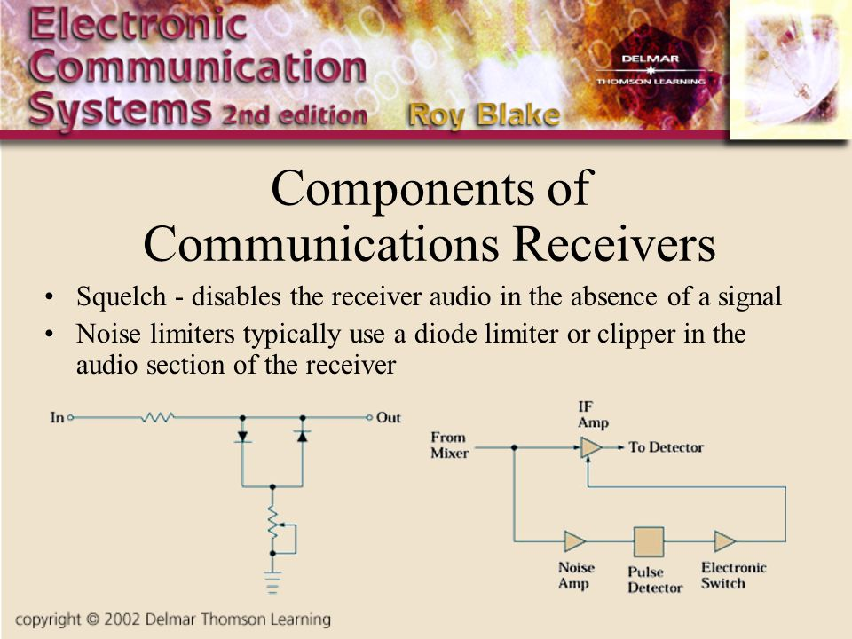 Components of Communications Receivers Squelch - disables the receiver audio in the absence of a signal Noise limiters typically use a diode limiter o