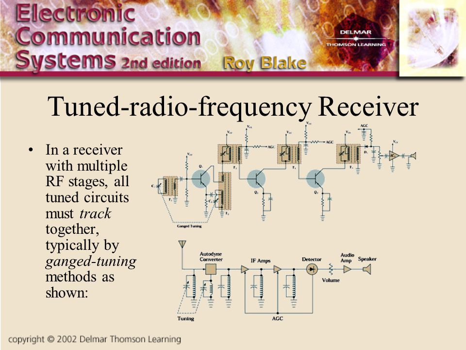 Tuned-radio-frequency Receiver In a receiver with multiple RF stages, all tuned circuits must track together, typically by ganged-tuning methods as sh