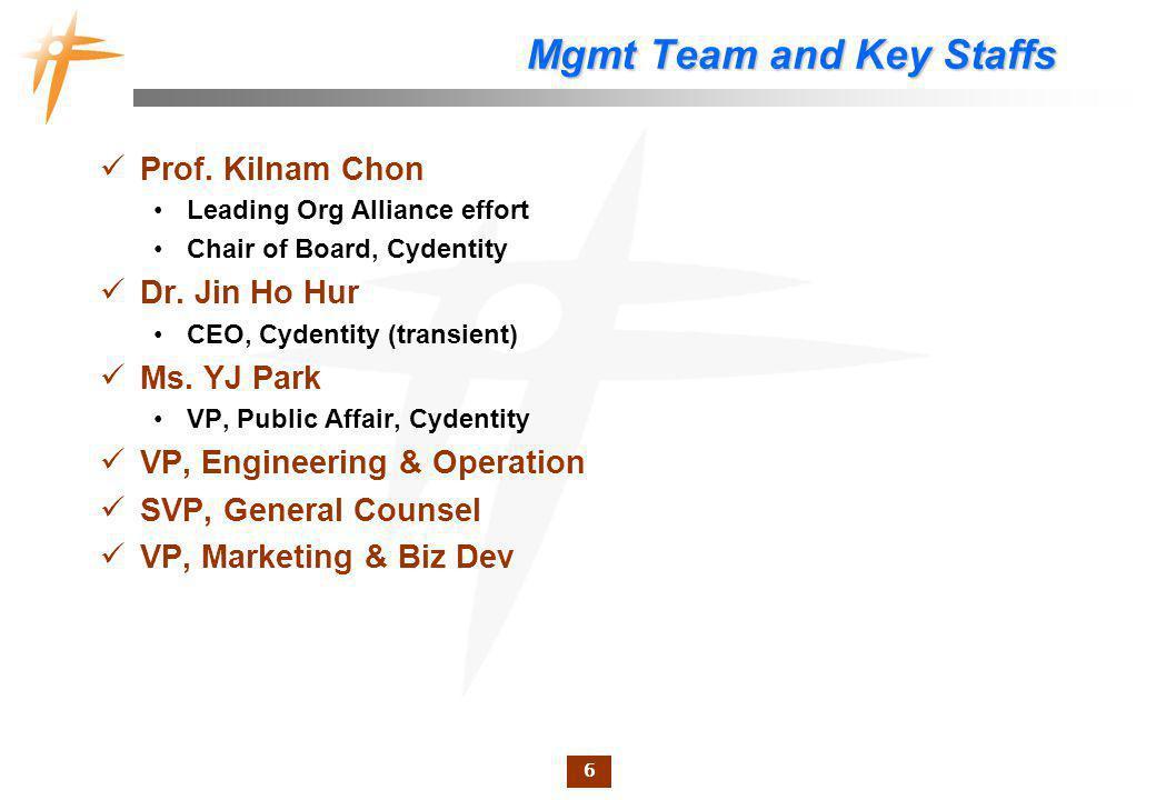 6 Mgmt Team and Key Staffs Prof. Kilnam Chon Leading Org Alliance effort Chair of Board, Cydentity Dr. Jin Ho Hur CEO, Cydentity (transient) Ms. YJ Pa