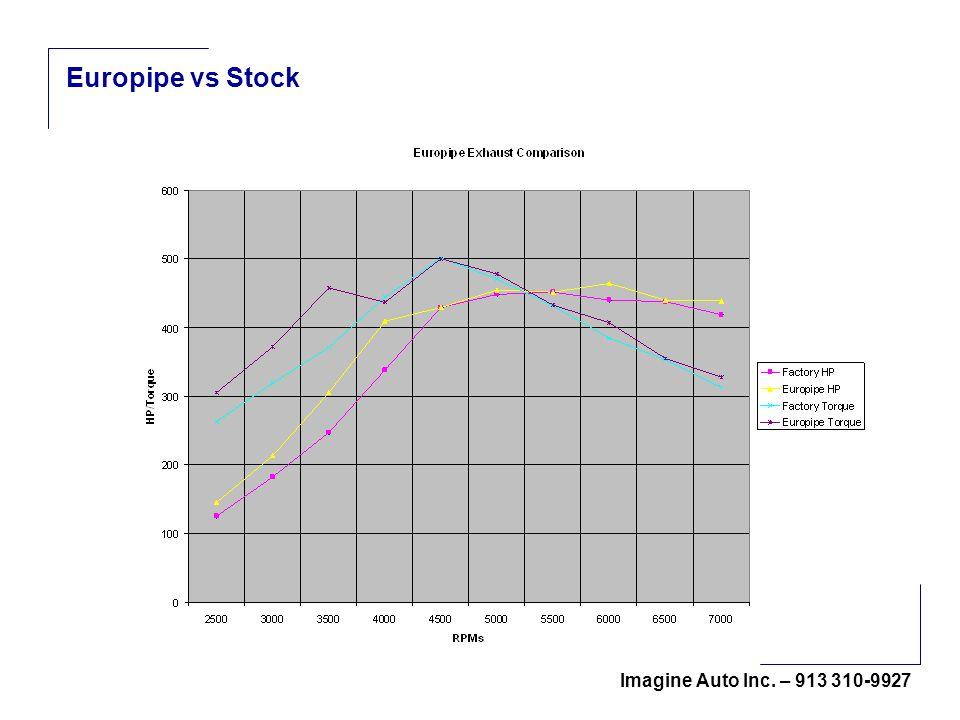 Imagine Auto Inc. – 913 310-9927 Europipe vs Stock
