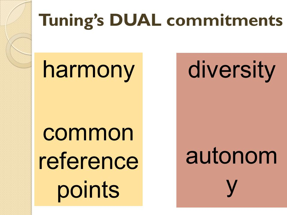 Tunings DUAL commitments Ten Tips For harmony common reference points diversity autonom y