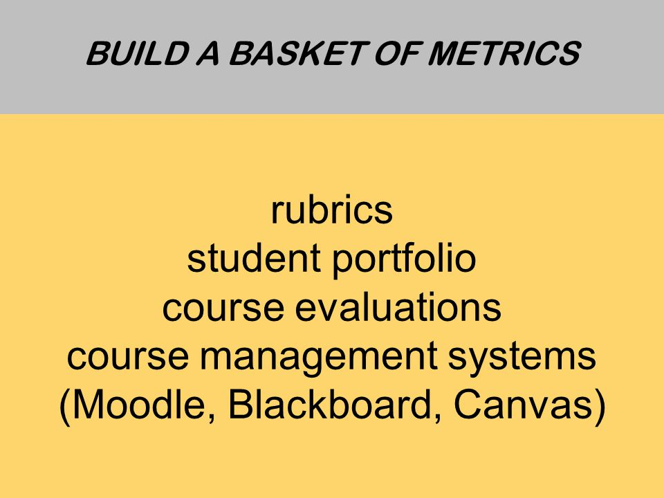 Ten Tips For BUILD A BASKET OF METRICS rubrics student portfolio course evaluations course management systems (Moodle, Blackboard, Canvas)
