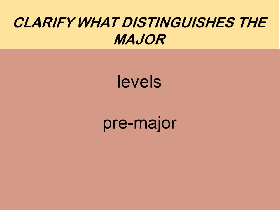 Ten Tips For CLARIFY WHAT DISTINGUISHES THE MAJOR levels pre-major