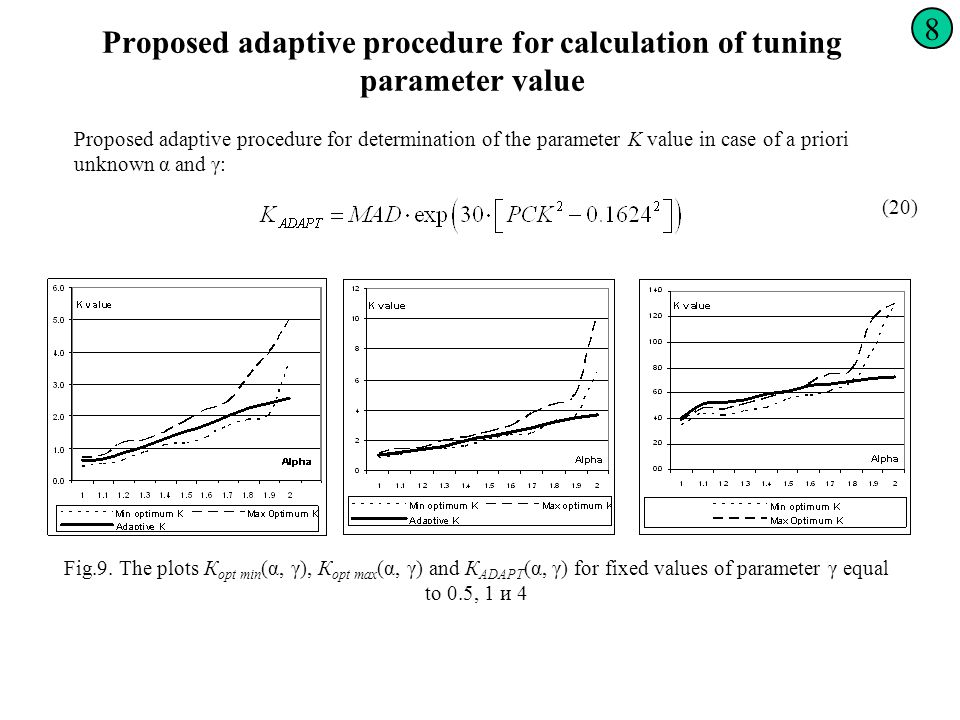 Proposed adaptive procedure for calculation of tuning parameter value 8 Proposed adaptive procedure for determination of the parameter K value in case