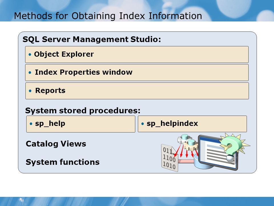 Methods for Obtaining Index Information SQL Server Management Studio: Object Explorer Index Properties window System stored procedures: sp_help Catalog Views System functions Reports sp_helpindex
