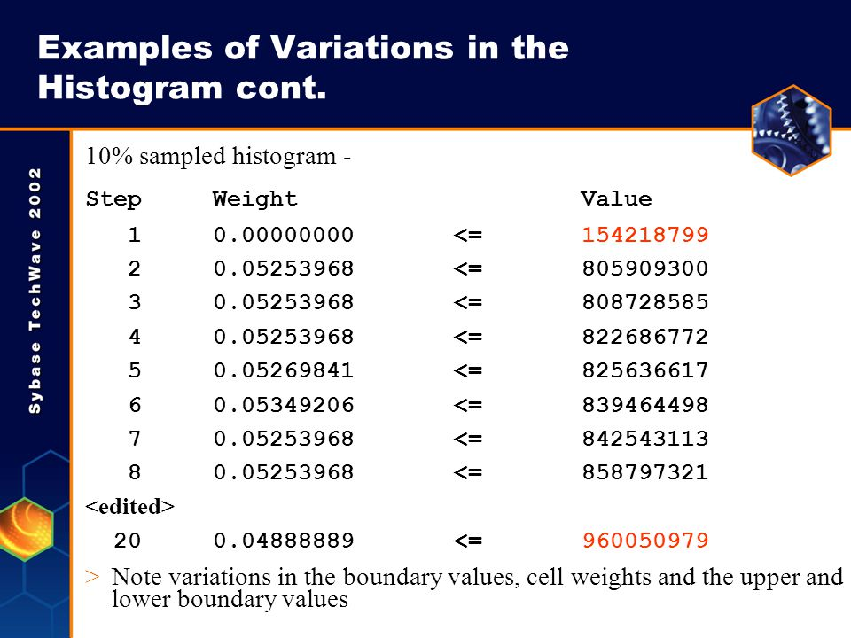 Examples of Variations in the Histogram cont. 10% sampled histogram - Step Weight Value 1 0.00000000 <= 154218799 2 0.05253968 <= 805909300 3 0.052539