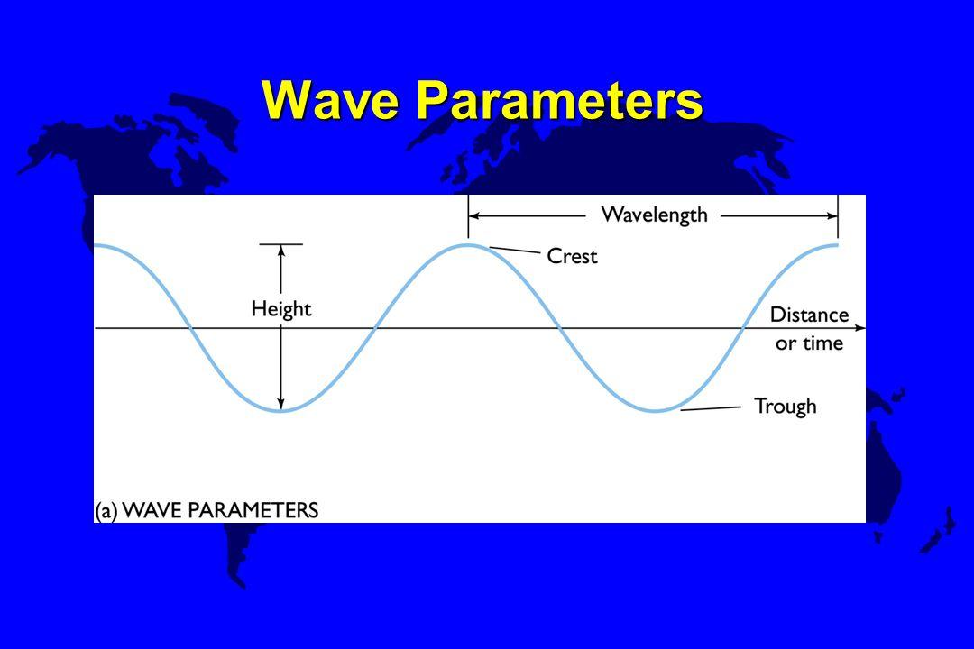 Wave Parameters