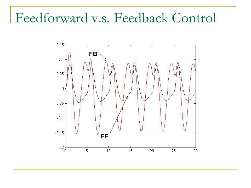 Feedforward v.s. Feedback Control FB FF