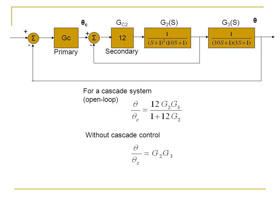 Gc12 Σ Σ + - Primary + - G C2 Secondary G 2 (S)G 3 (S) For a cascade system (open-loop) Without cascade control θcθc θ