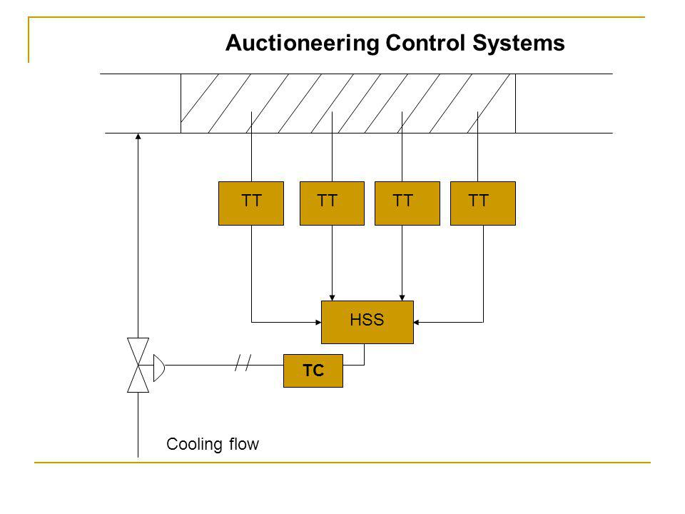 TT HSS Cooling flow Auctioneering Control Systems TC