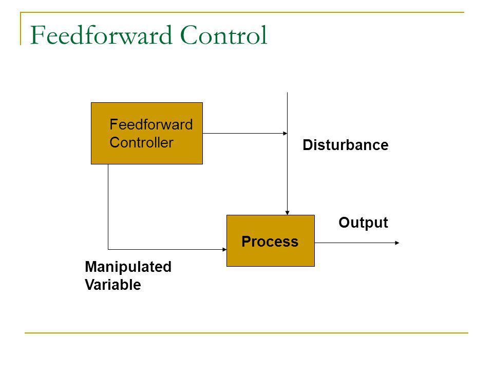 Feedforward Control Feedforward Controller Disturbance Process Output Manipulated Variable